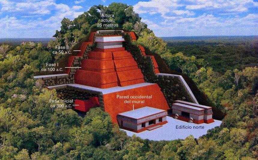 how to build a mayan pyramid