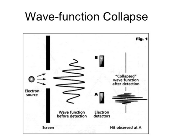 Why Sound Heals Wave-Function-Collapse