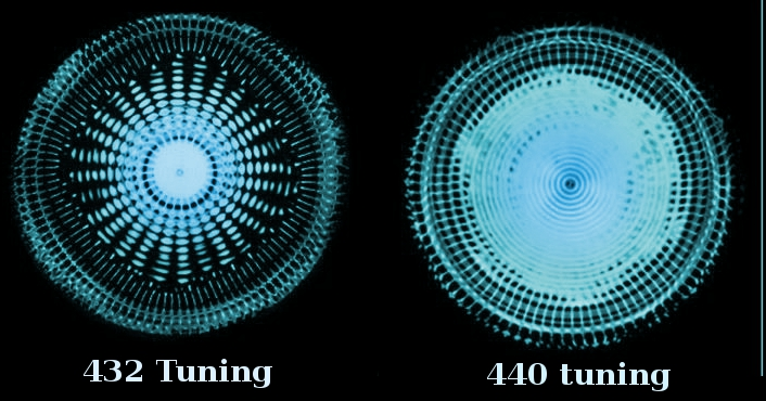 The A=432 Hz Frequency: DNA Tuning and the Bastardization of Music