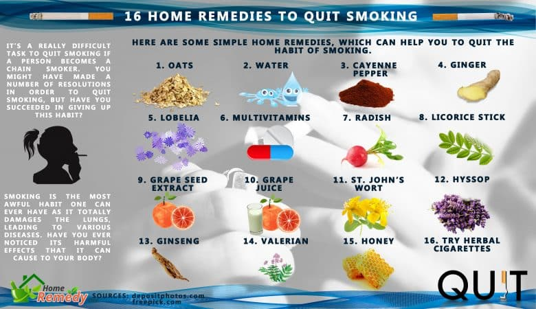 16-home-remedies-to-quit-smoking-1-780x450