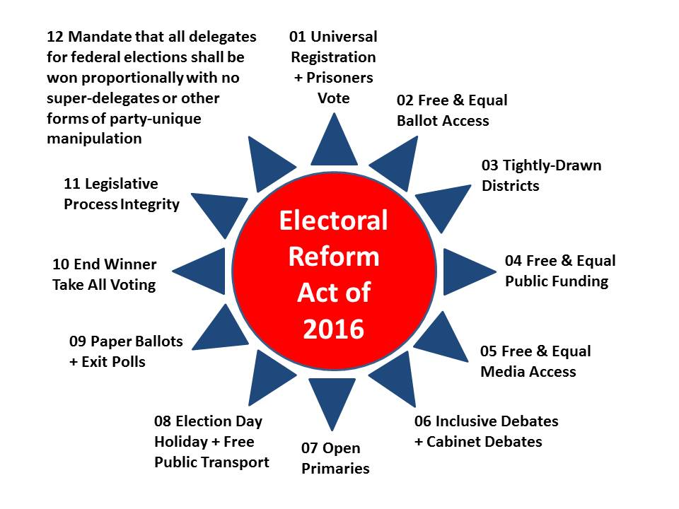 tmu-steele-002-electoral-reform-act-of-2017-the-unity-act