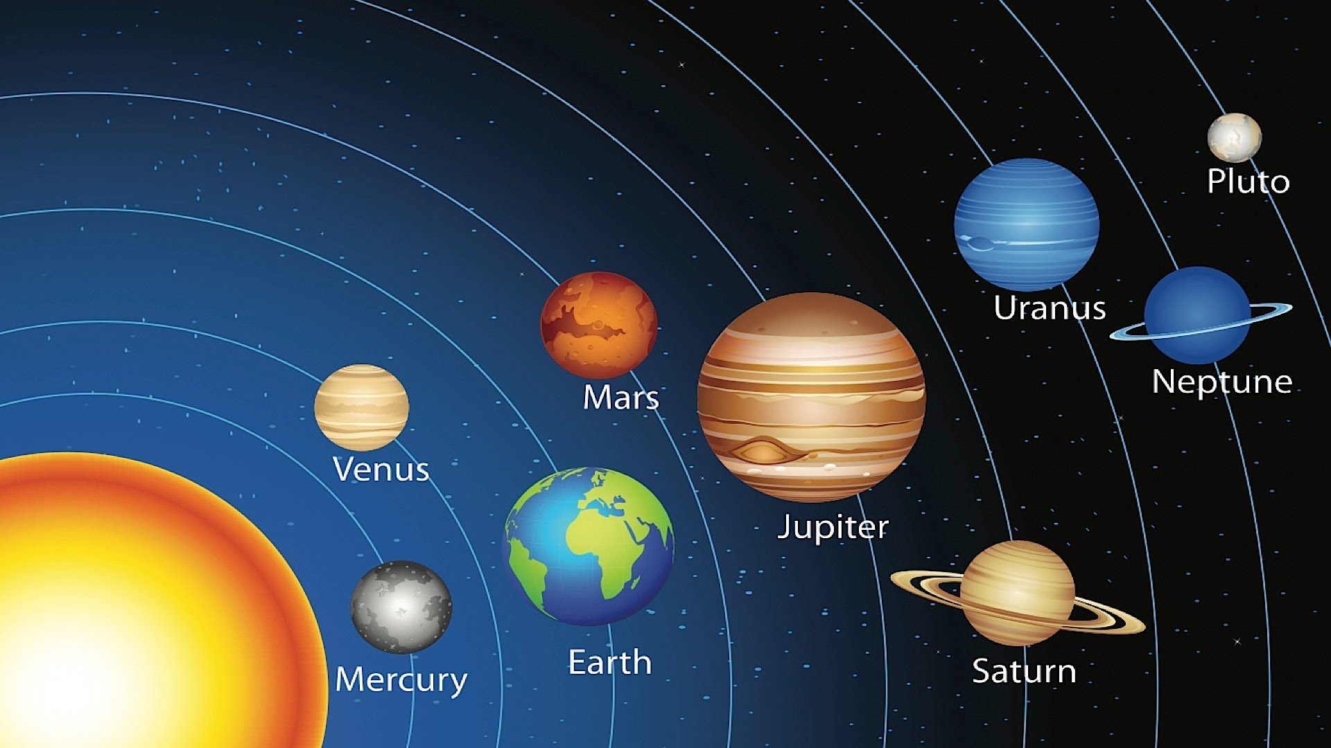 Some of the Best Pictures of the Planets